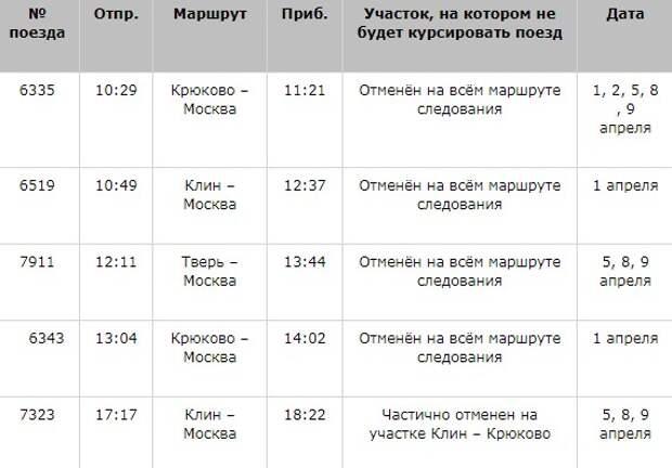 Расписание электричек от станций Молжаниново и Новоподрезково изменится в апреле