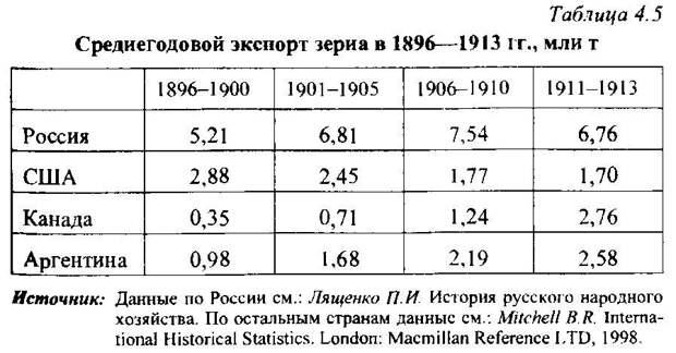Почему мы восхищались Марксом и Энгельсом, которые говорили и писали гадости про Россию?