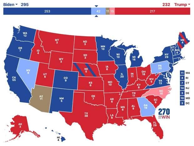 Промежуточный расклад на выборах