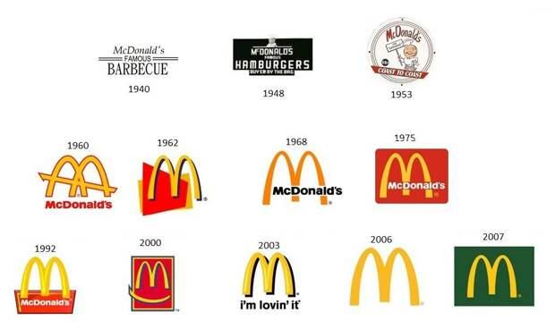 Забавные факты про McDonald's