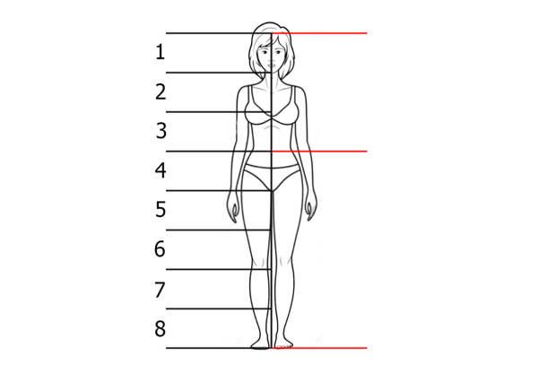 Измеряем красоту