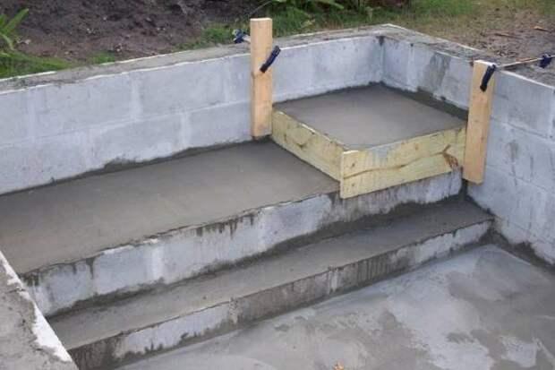 Бетонный бассейн в частном доме - фото на стадии изготовления