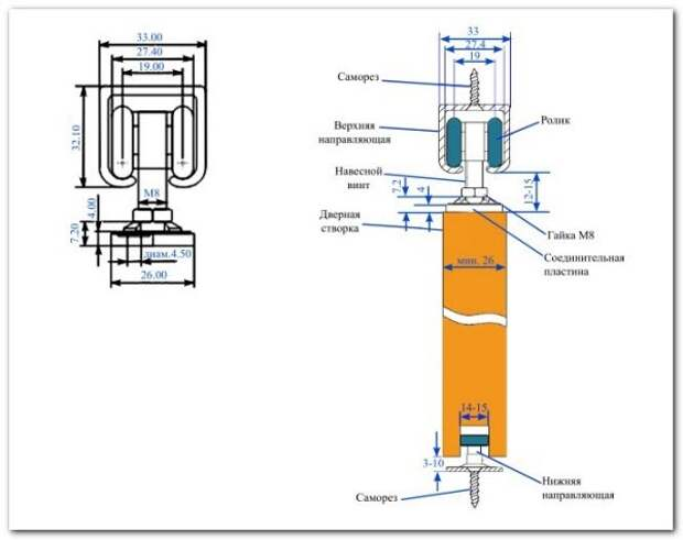 установка раздвижных дверей схема