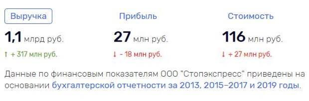 Чемезов пьет кофеек с «Газпромнефтью»