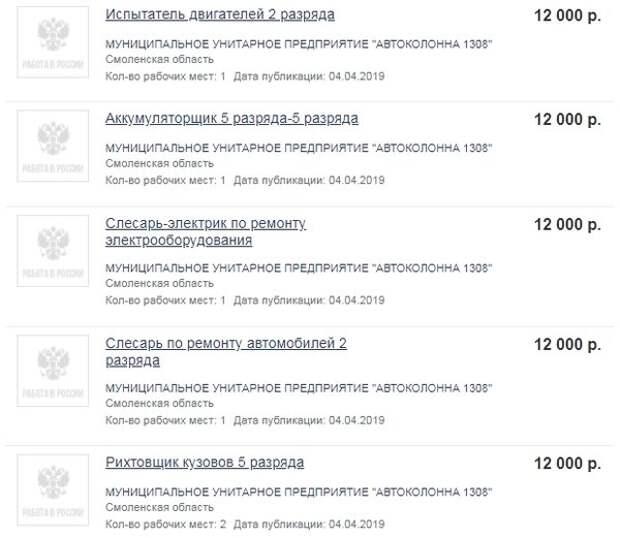 Где россияне работают за 10 тысяч рублей? Реальные зарплаты в провинции
