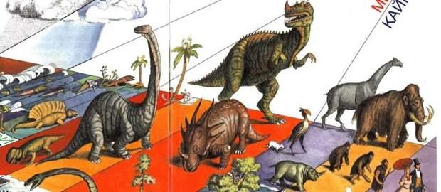 Происхождение живых существ по Ведам