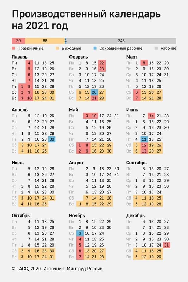 Роструд напомнил о графике выходных в майские праздники