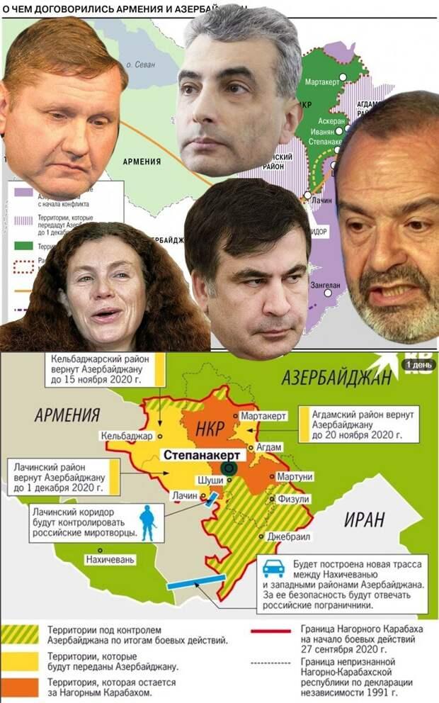 Почему российские либерасты так возбудились после соглашения по Нагорному Карабаху?