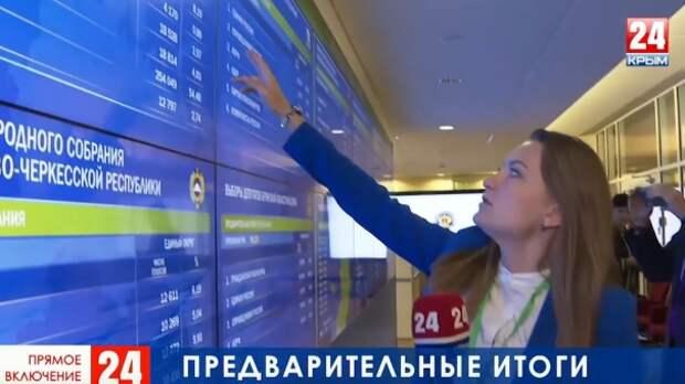 ЦИК России готовится озвучить предварительные результаты выборов