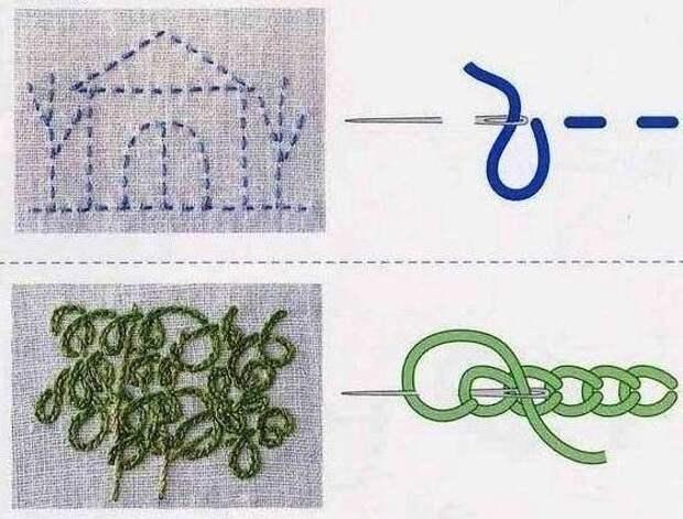В вышивальную копилку  - интересные виды стежков для вышивки лентами
