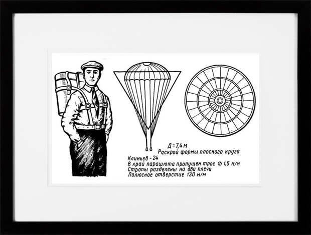 23 русских изобретения, без которых нельзя представить современный мир