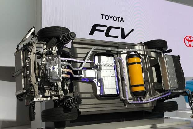 Немецкие ученые создали пасту для безопасного хранения водорода в автомобиле