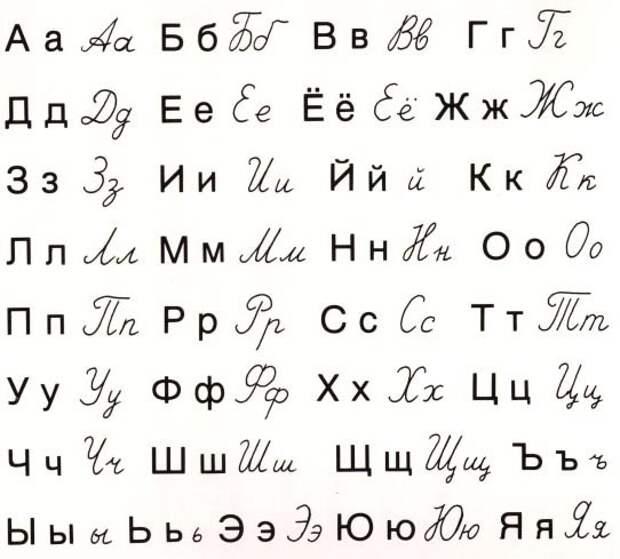 Не бойтесь писать и говорить по-русски!