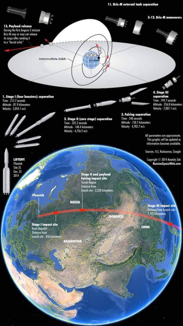 scenario_infograph_1