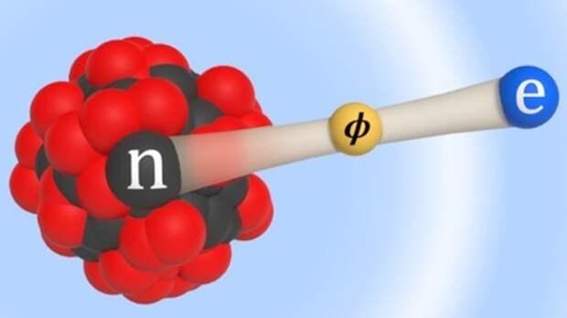 Возможно, нейтрон в ядре испускает тёмные бозоны, которые воздействуют