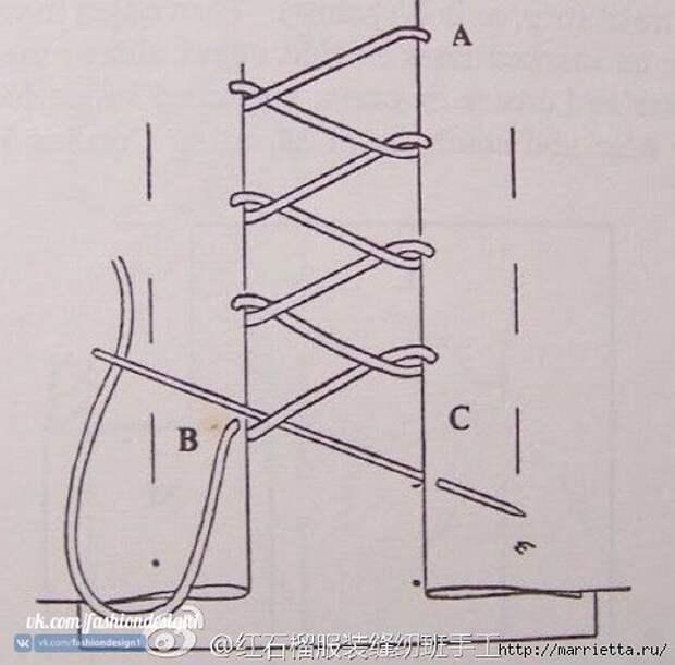 Способ соединения ткани и кружева вручную 3