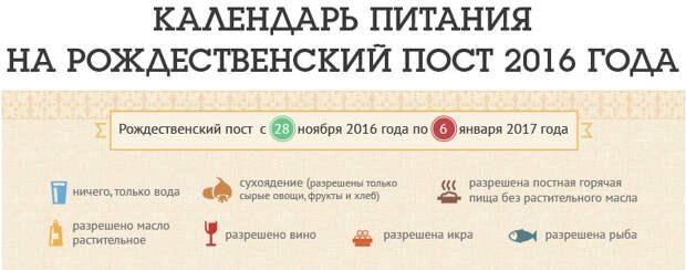 Рождественский пост-2016. Календарь питания