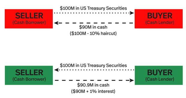 Ждать ли нового финансового кризиса?