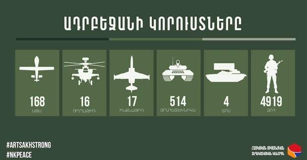 Армянская пропаганда очень похожа на украинскую