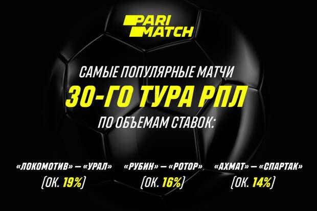 «Локомотив» — «Урал» — самый популярный матч 30-го тура РПЛ у клиентов Parimatch