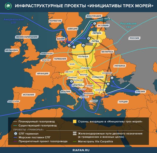 Инфраструктурные проекты «Инициативы трех морей»