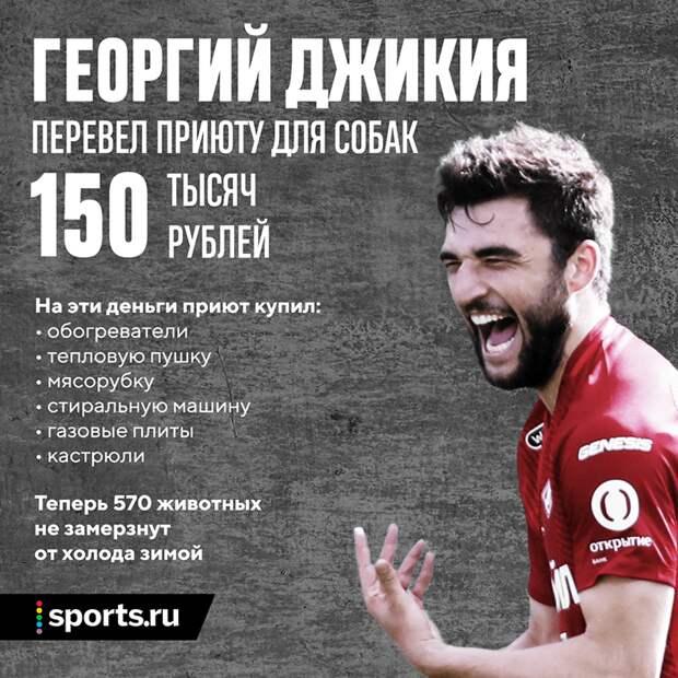 Футболист Георгий Джикия перевел приюту для собак 150 000 рублей