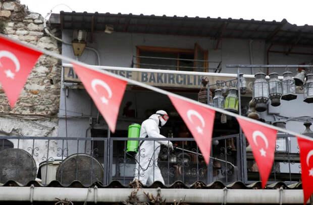 Турция объявляет об отмене коронавирусных ограничений
