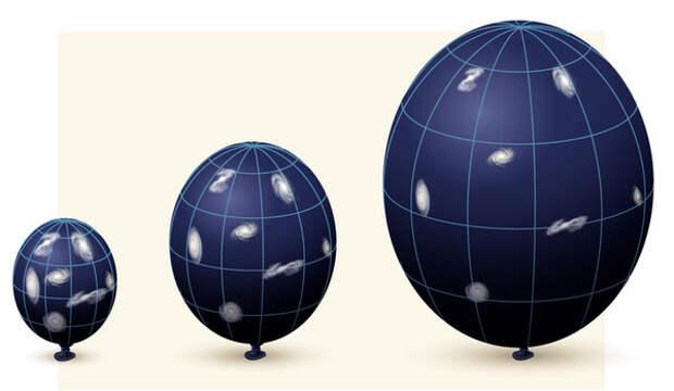 Тёмная энергия, ускоренное расширение и сохранение энергии: как всё это сочетается вместе?