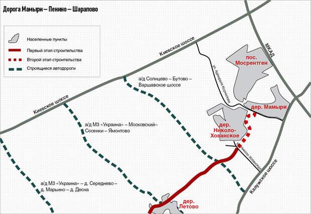 В новой Москве началось строительство дублера Калужского шоссе