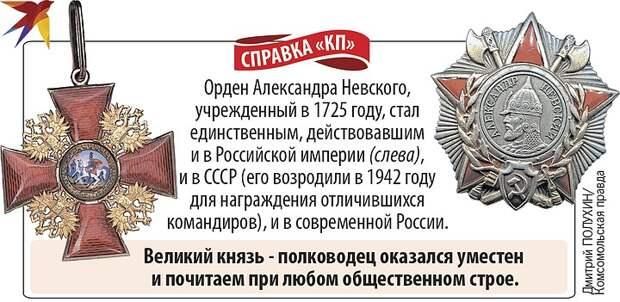 Владимир Мединский: Именно Александр Невский основал династию московских правителей. И памятник князю в столице должен быть