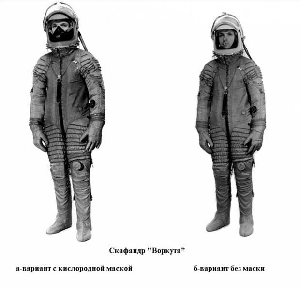 Авиационный скафандр «Воркута»