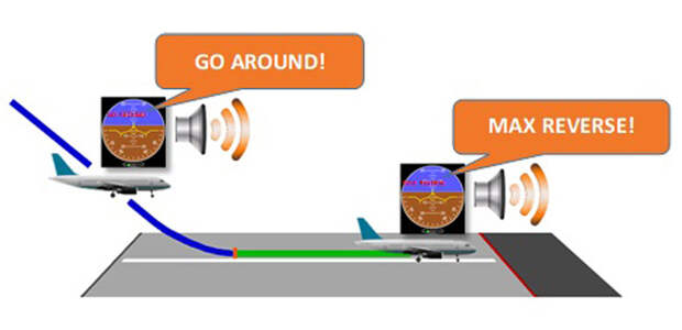 ЦАГИ разрабатывает новые технологии повышения безопасности полета
