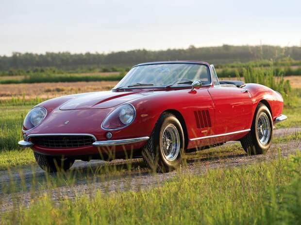 Топ-10: Самые дорогие ретро-автомобили.