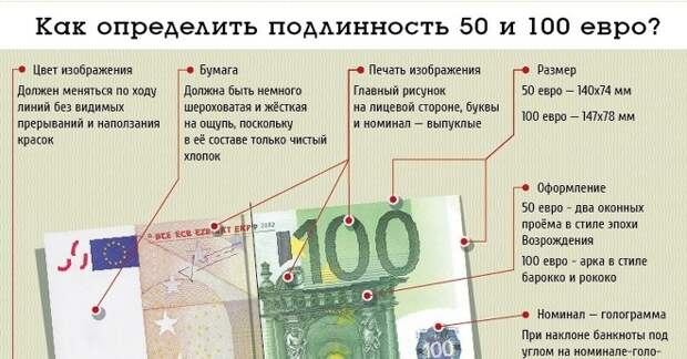 Проверка банкнот на подлинность