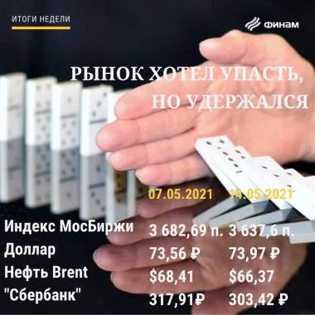Итоги пятницы, 14 мая: На рынке РФ наблюдались осторожные покупки