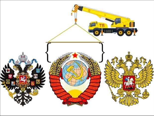«Концепция непрерывности истории» как попытка очернения СССР и фальсификации истории