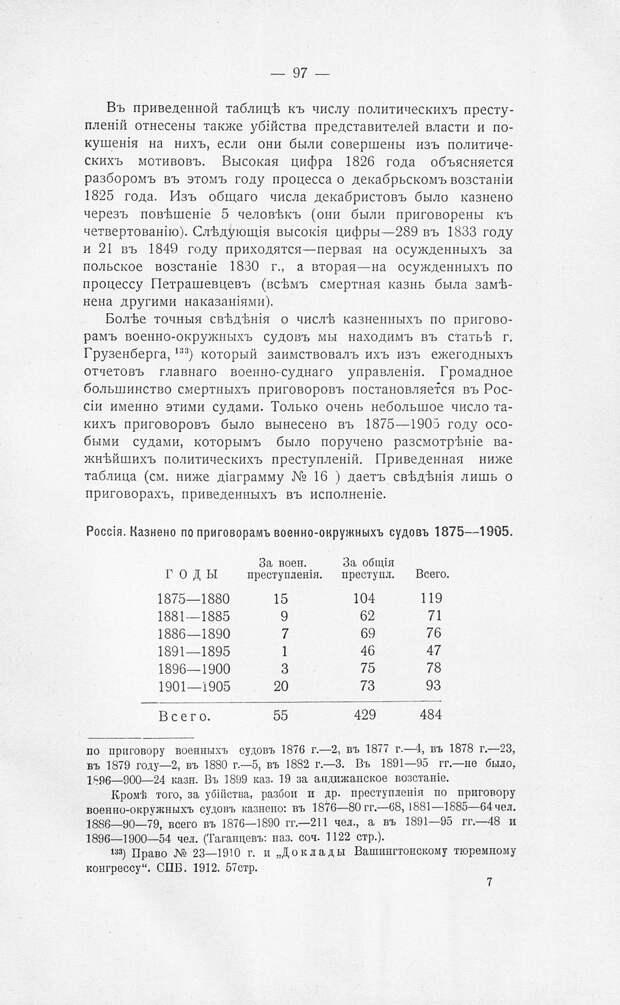Политические казни в Российской Империи