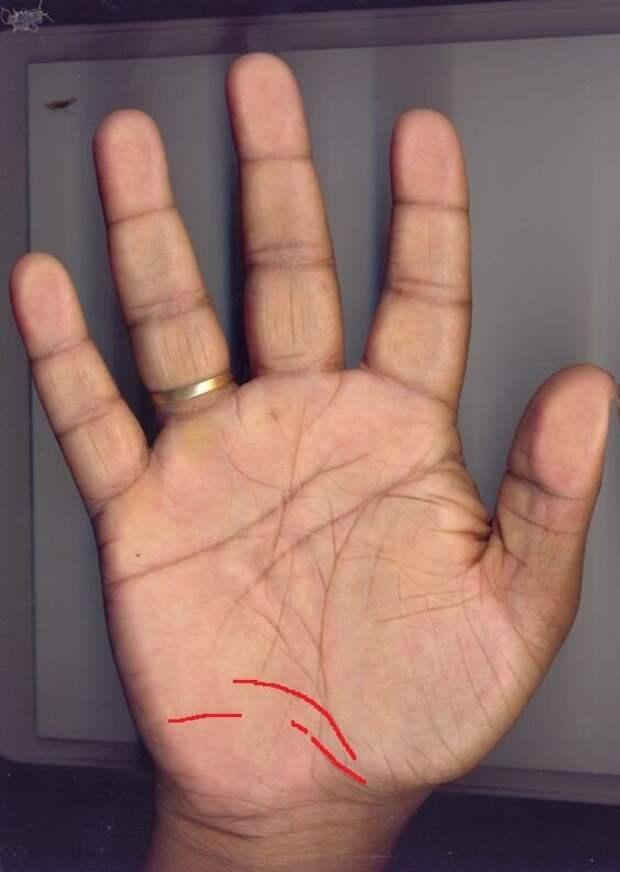 Виа Ласцива - загадочная линия на руке, которая дарует своему обладателю феноменальные парапсихологические способности