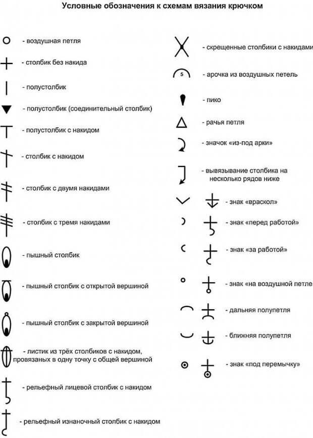 Подборка салфеточек самых разных форм