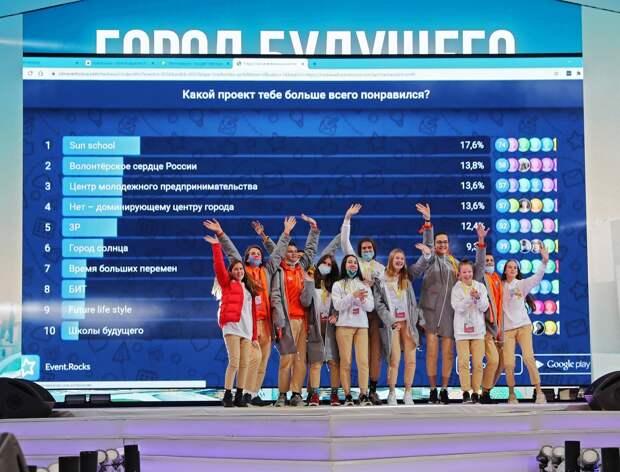 Глава Крыма поздравил финалистов конкурса «Большая перемена»