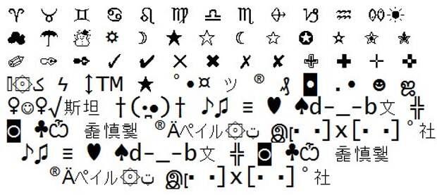 Символы, которых нет на клавиатуре
