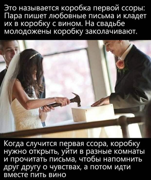 Коробка Примирения как свадебная традиция