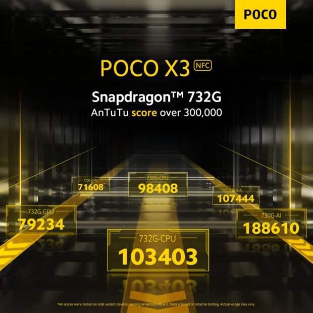 Poco X3 получил уникальную особенность — новейший процессор Qualcomm