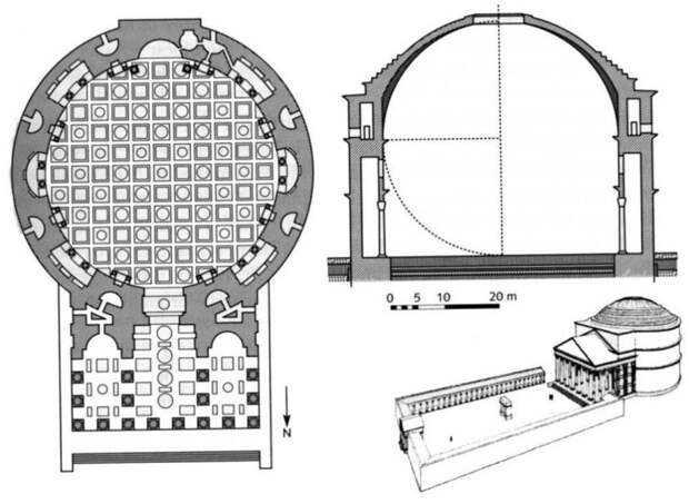 Купол со стенами спроектирован так, что создает единую цилиндрическую оболочку.   Фото: trip-together.ru.