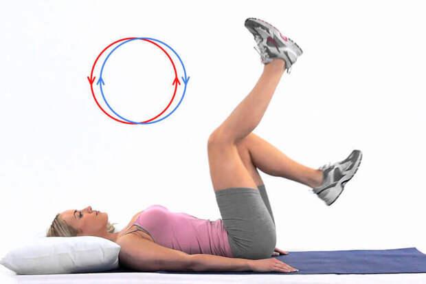 Упражнения для ленивого кишечника