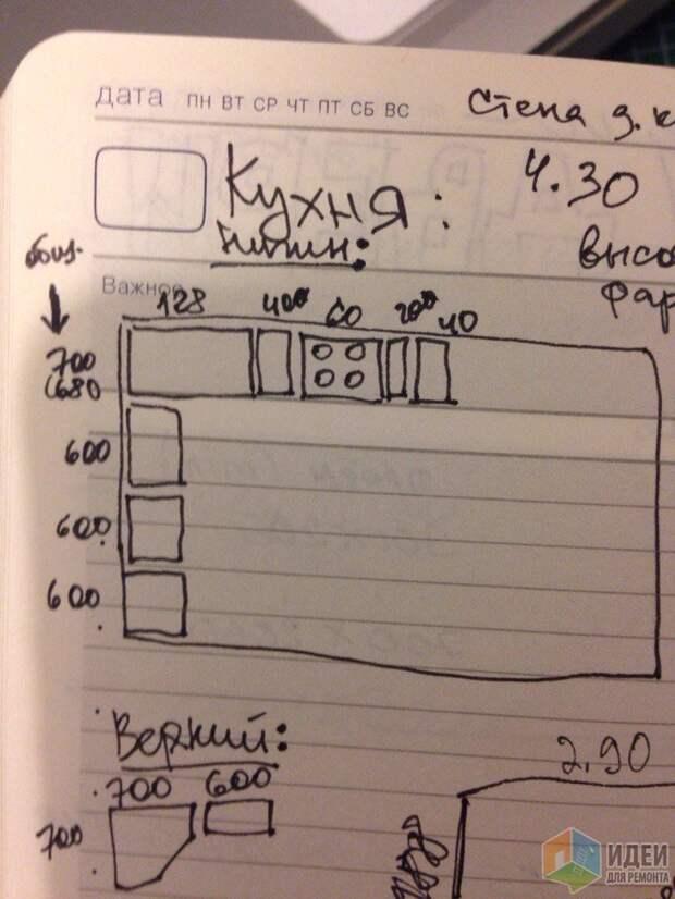 Размер шкафов кухни. Тут небольшая перестановка случилась, но общий размер не изменился.