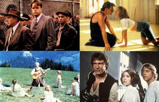 15 самых популярных фильмов всех времён