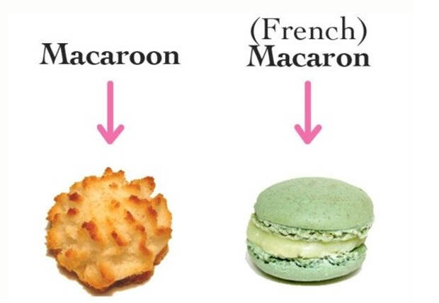 Знаменитые французские макароны